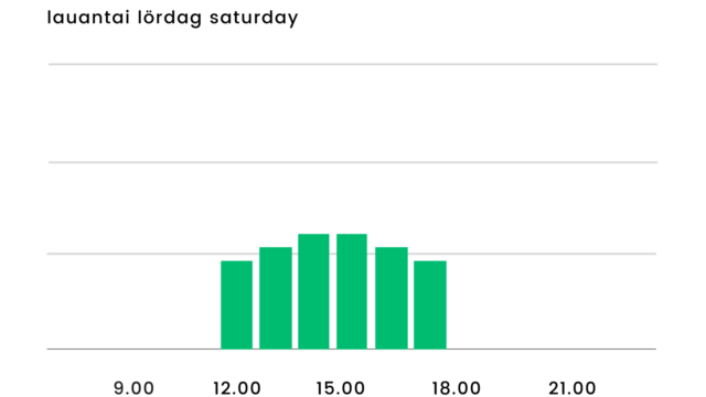Bar Chart (6)